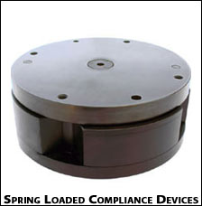 Spring-Loaded Compliance Device